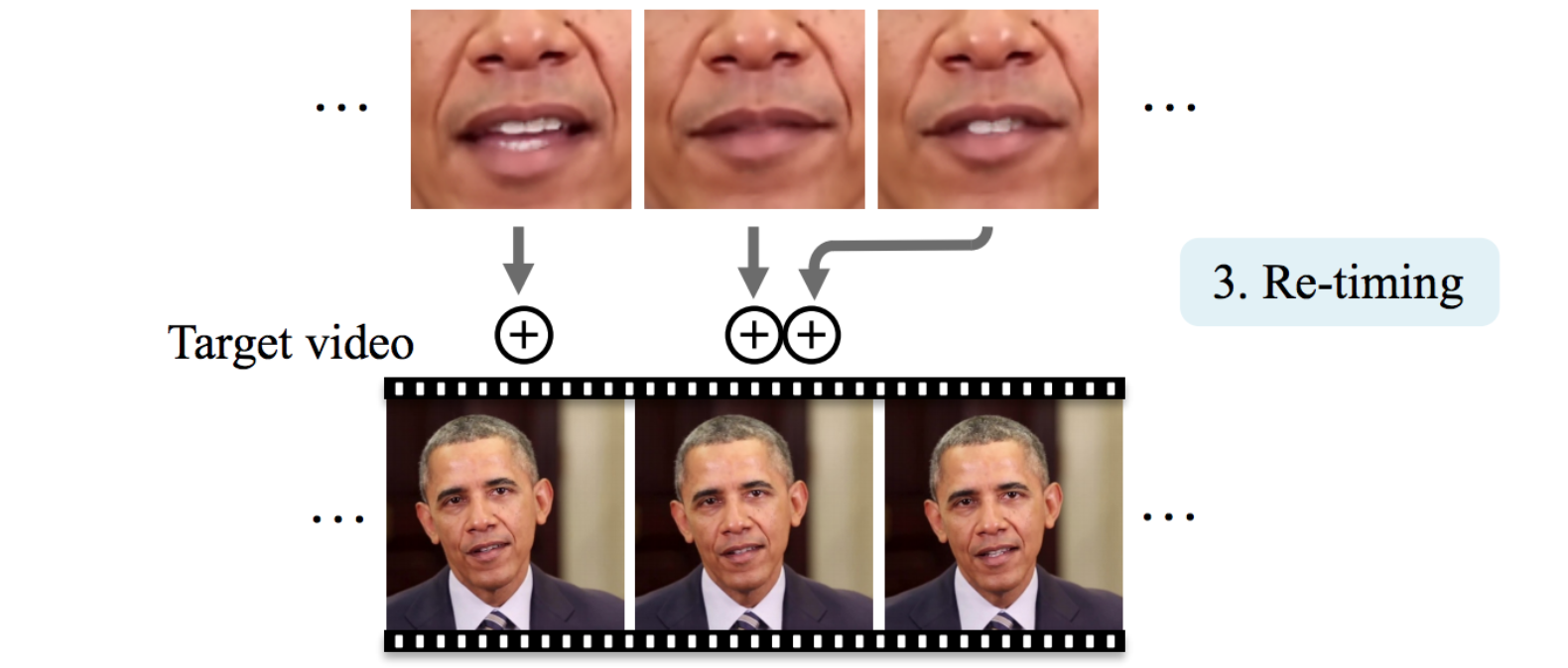 Computer facial graphic reconstruction